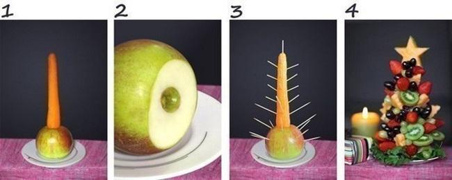 Теперь я знаю, как украсить праздничный стол! 15 сказочных идей для новогоднего декора