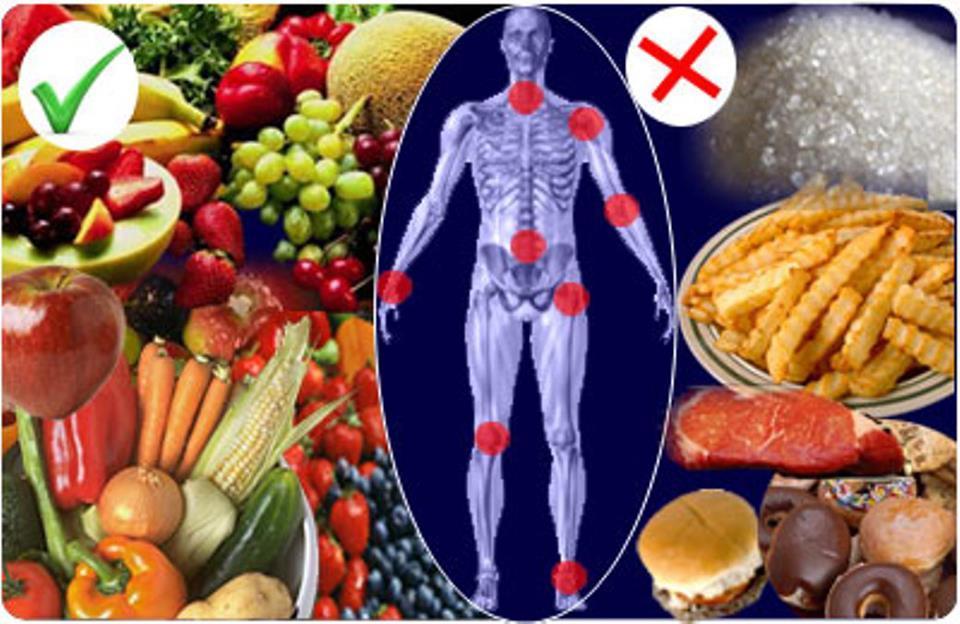 Диета, которая восстановит кости и суставы...насытит наш организм необходимыми питательными веществами!