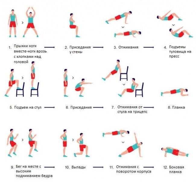 12 упражнений с собственным весом, которые заменят полноценную тренировку!