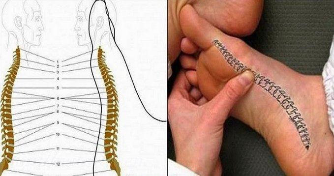 Как избавиться от болей в спине, благодаря одному волшебному методу!