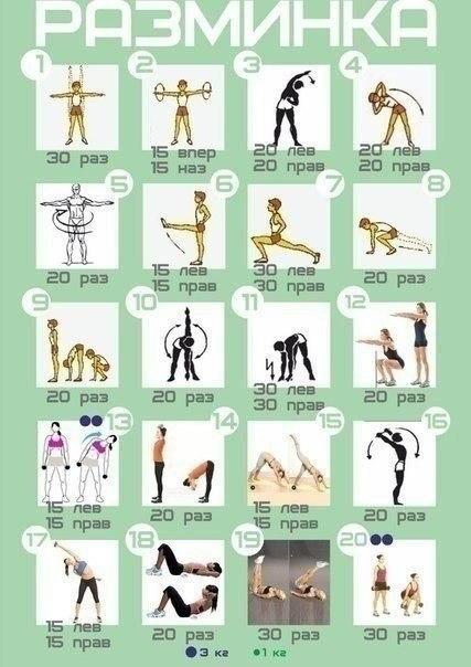 Прорабатываем все тело. Лучшие упражнения!